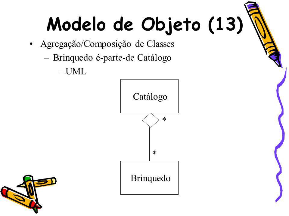 Modelo de Objeto (13) Agregação/Composição de Classes