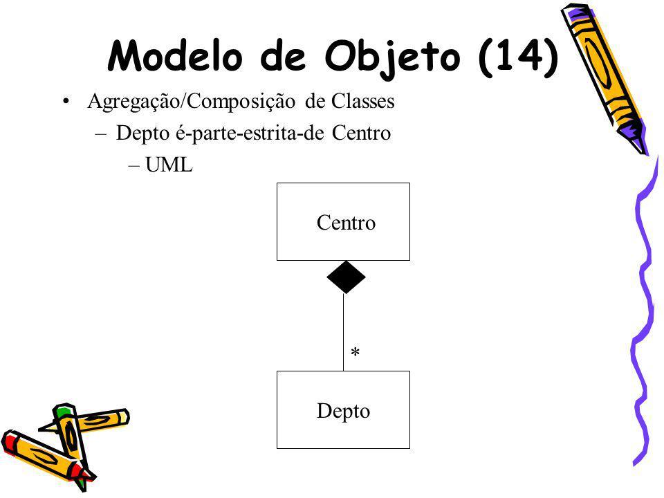 Modelo de Objeto (14) Agregação/Composição de Classes