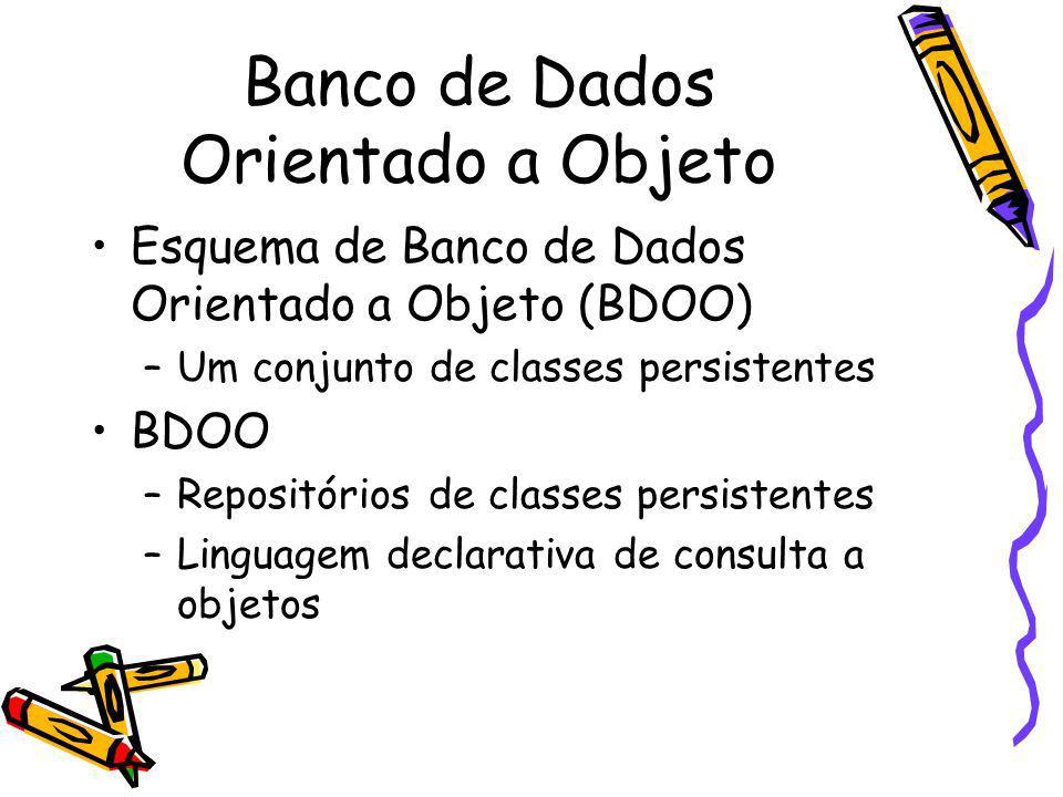 Banco de Dados Orientado a Objeto