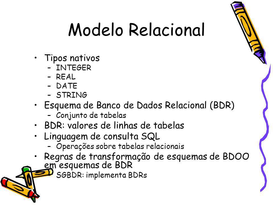 Modelo Relacional Tipos nativos