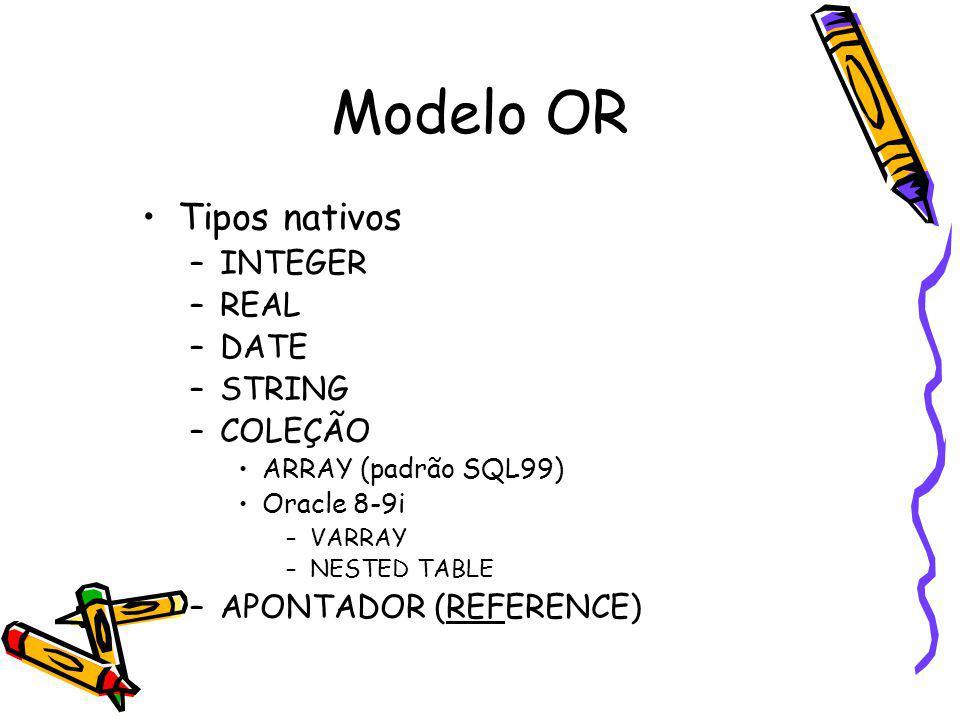 Modelo OR Tipos nativos INTEGER REAL DATE STRING COLEÇÃO