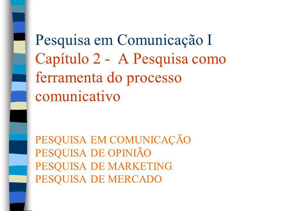 Pesquisa em Comunicação I Capítulo 2 - A Pesquisa como ferramenta do processo comunicativo PESQUISA EM COMUNICAÇÃO PESQUISA DE OPINIÃO PESQUISA DE MARKETING PESQUISA DE MERCADO
