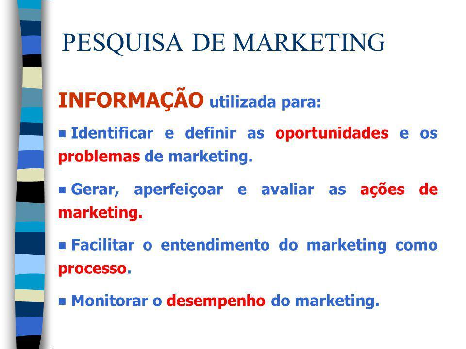 PESQUISA DE MARKETING INFORMAÇÃO utilizada para: