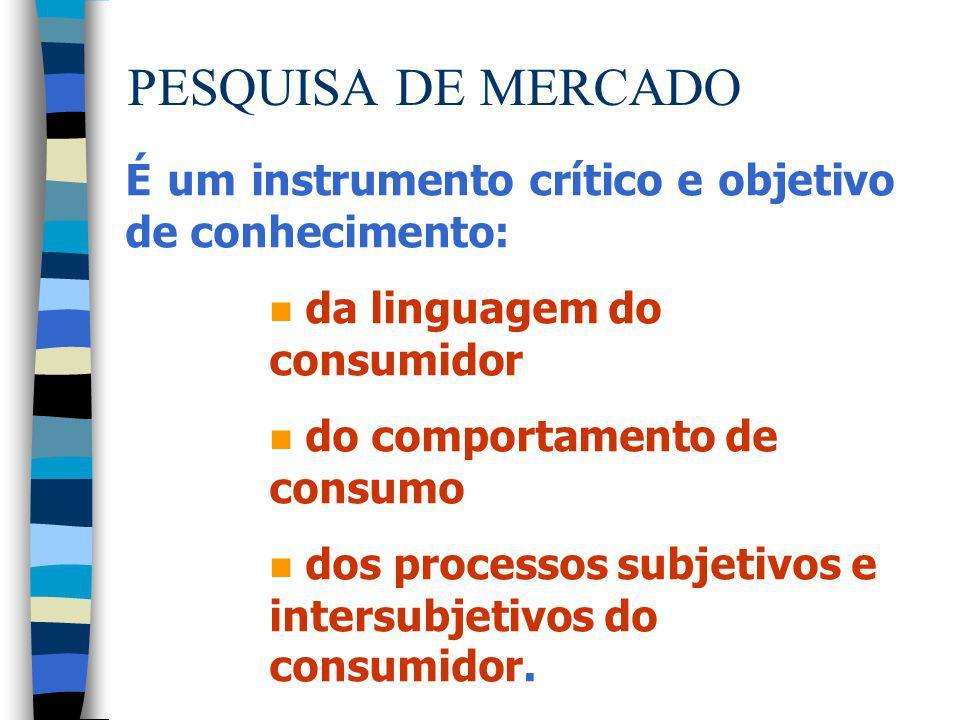 PESQUISA DE MERCADO É um instrumento crítico e objetivo de conhecimento: da linguagem do consumidor.