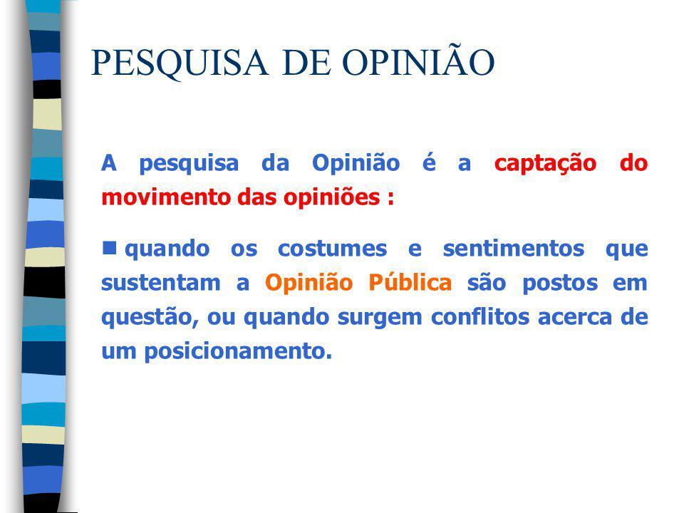 PESQUISA DE OPINIÃO A pesquisa da Opinião é a captação do movimento das opiniões :