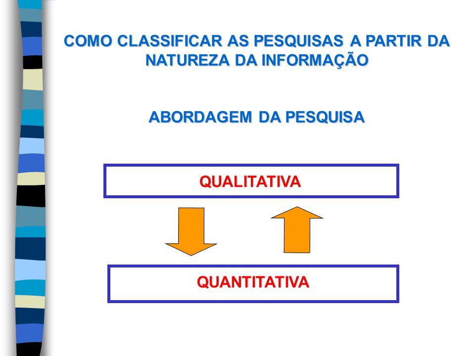 COMO CLASSIFICAR AS PESQUISAS A PARTIR DA NATUREZA DA INFORMAÇÃO
