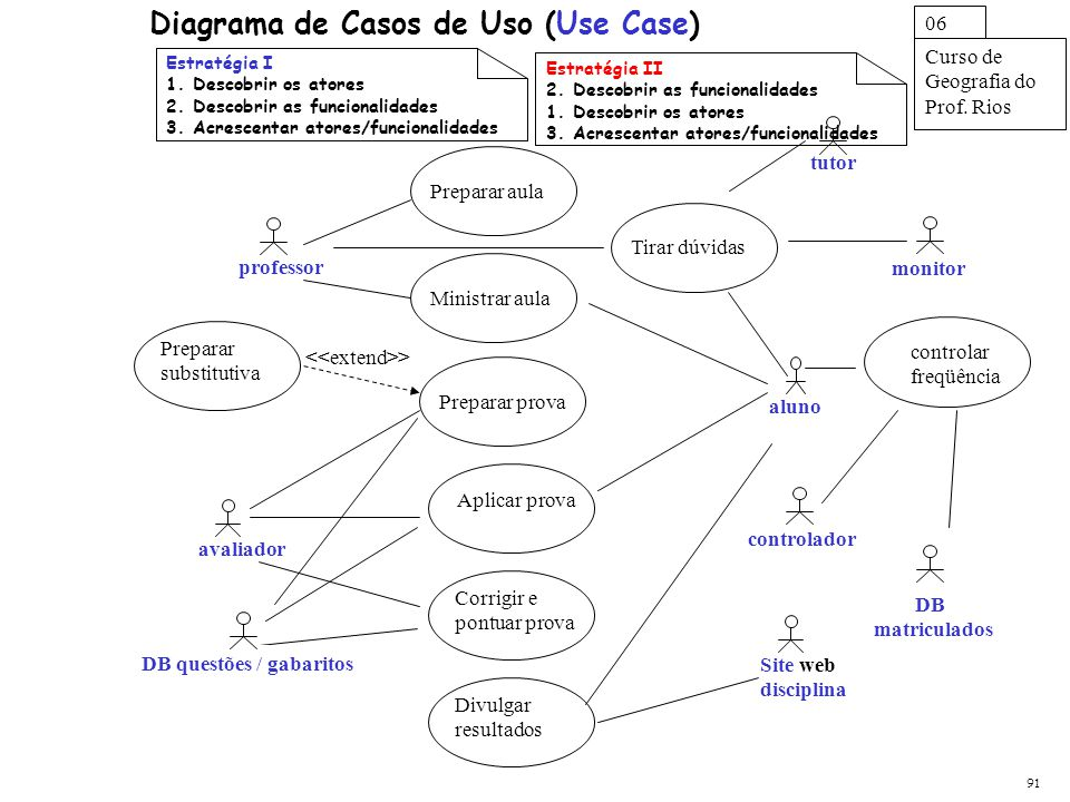 Diagrama de Casos de Uso (Use Case)