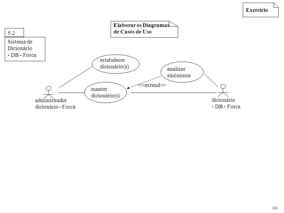 Elaborar os Diagramas de Casos de Uso