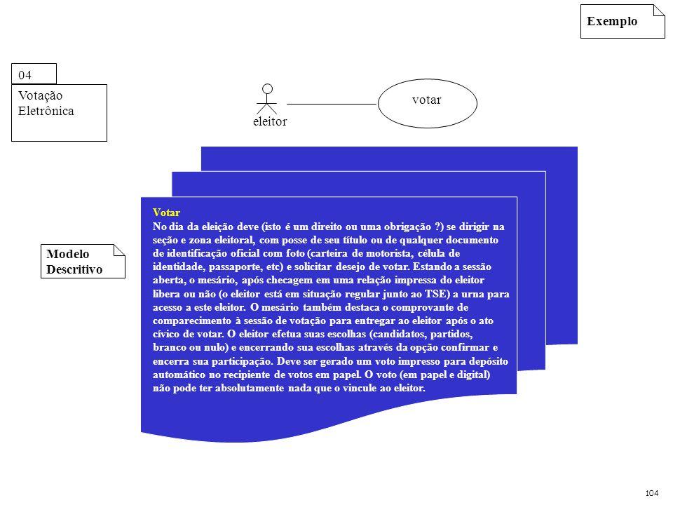 Exemplo 04 Votação votar Eletrônica eleitor Modelo Descritivo Votar
