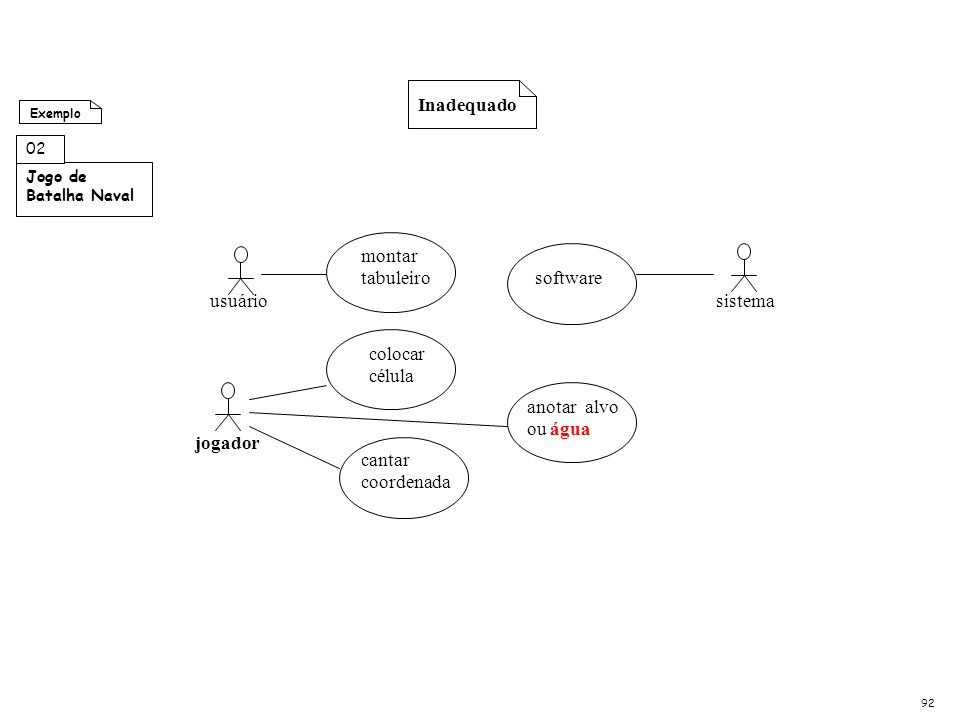 Inadequado usuário montar tabuleiro software sistema colocar célula