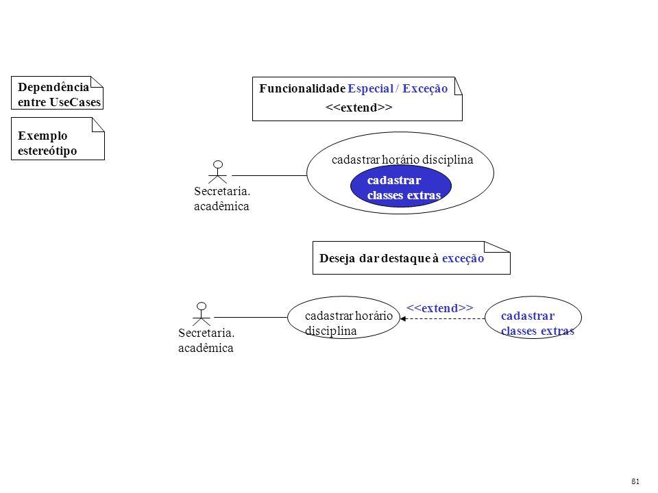 Dependência entre UseCases Funcionalidade Especial / Exceção