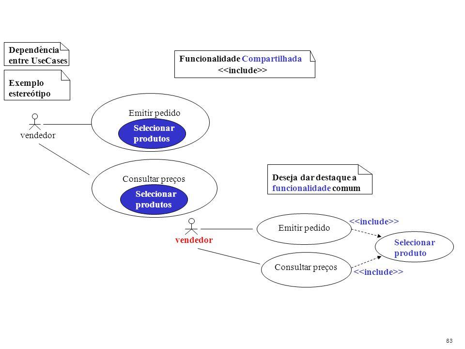 Dependência entre UseCases Funcionalidade Compartilhada