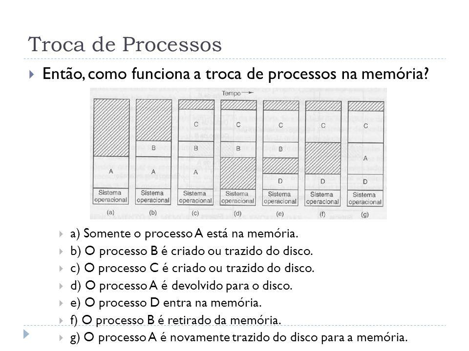 Troca de Processos Então, como funciona a troca de processos na memória a) Somente o processo A está na memória.