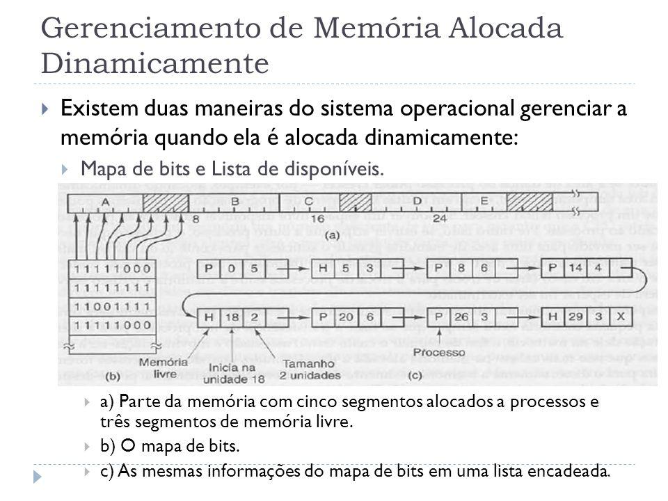 Gerenciamento de Memória Alocada Dinamicamente