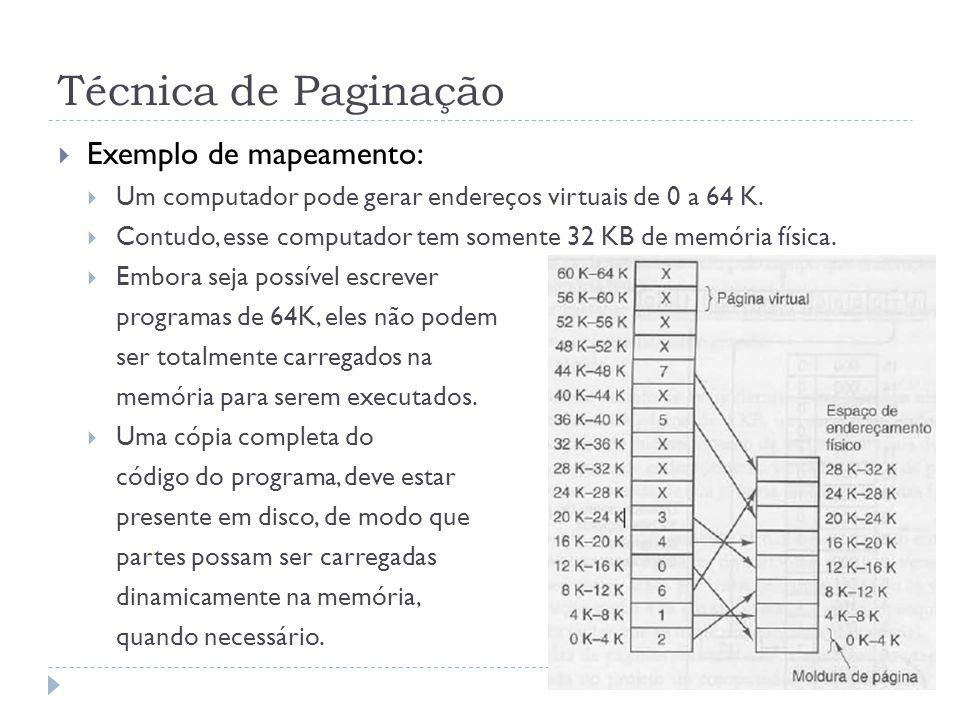 Técnica de Paginação Exemplo de mapeamento: