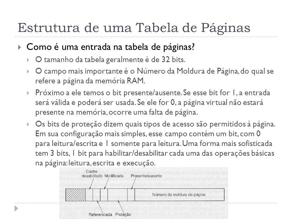 Estrutura de uma Tabela de Páginas