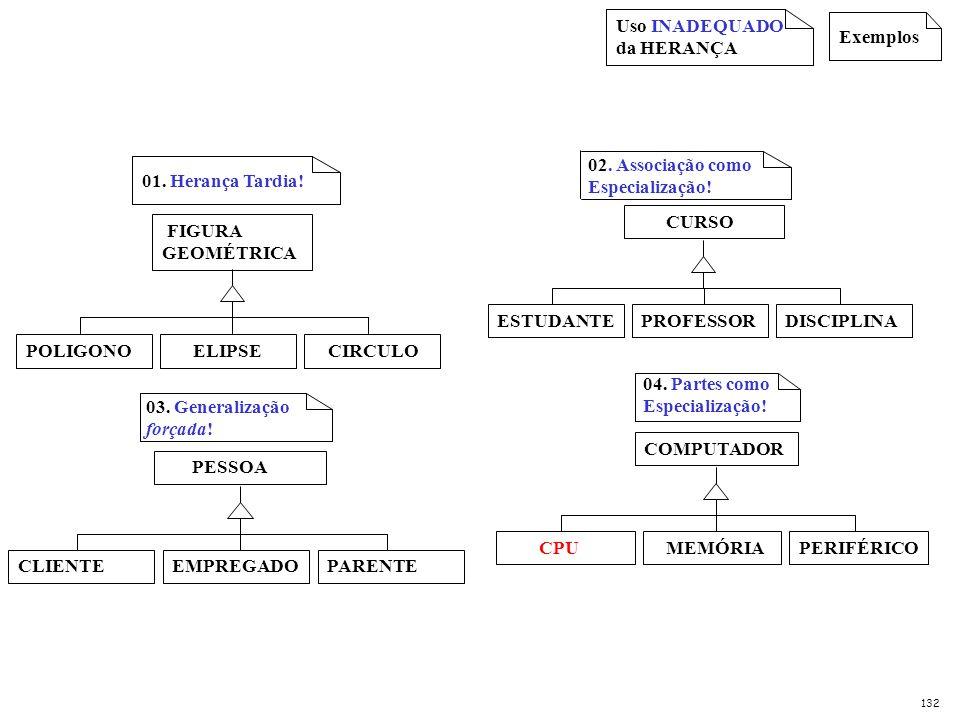 Uso INADEQUADO da HERANÇA Exemplos