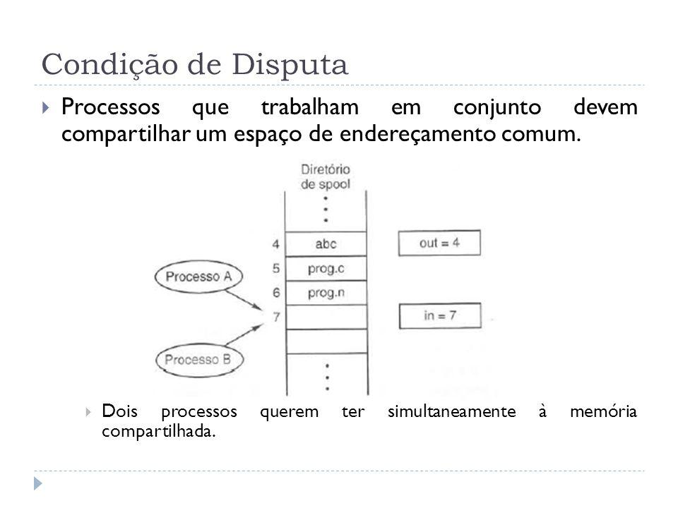 Condição de Disputa Processos que trabalham em conjunto devem compartilhar um espaço de endereçamento comum.