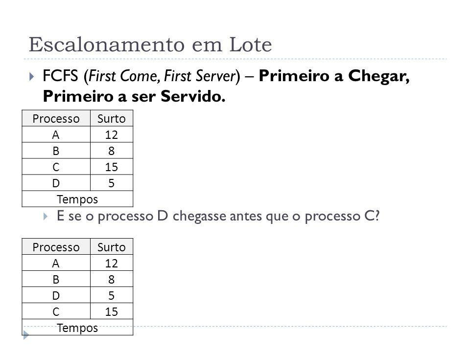 Escalonamento em Lote FCFS (First Come, First Server) – Primeiro a Chegar, Primeiro a ser Servido.
