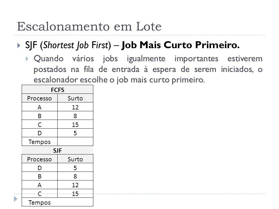 Escalonamento em Lote SJF (Shortest Job First) – Job Mais Curto Primeiro.