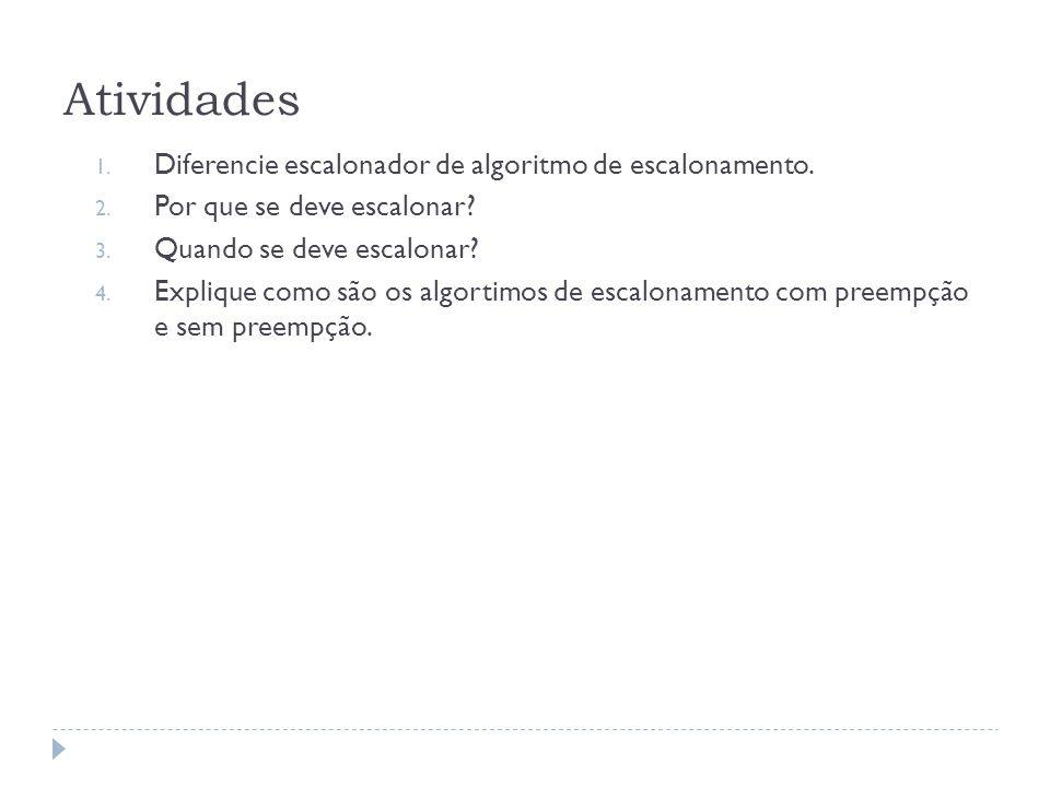Atividades Diferencie escalonador de algoritmo de escalonamento.