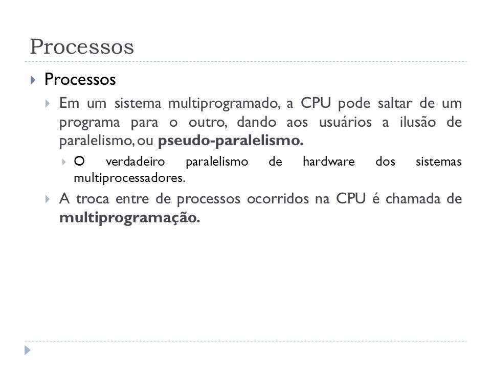 Processos Processos.