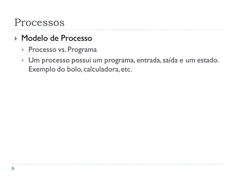 Processos Modelo de Processo Processo vs. Programa