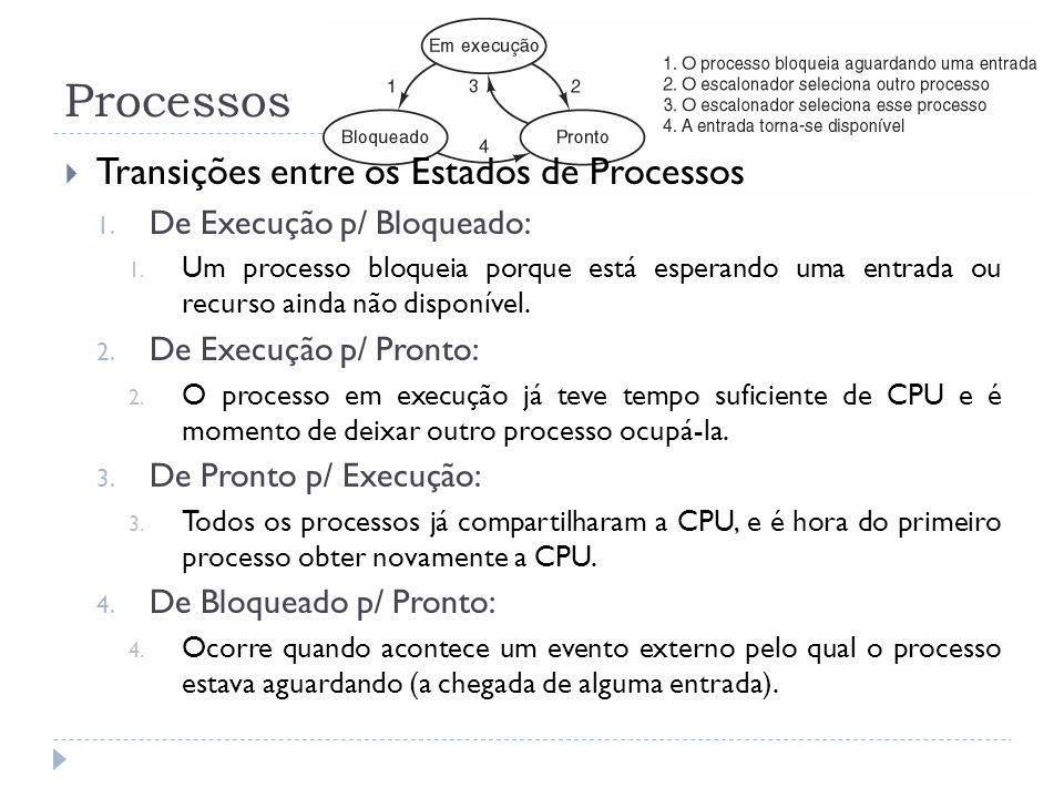 Processos Transições entre os Estados de Processos