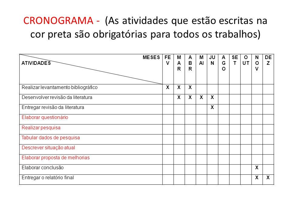 CRONOGRAMA - (As atividades que estão escritas na cor preta são obrigatórias para todos os trabalhos)