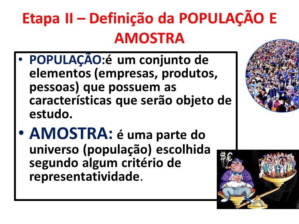 Etapa II – Definição da POPULAÇÃO E AMOSTRA
