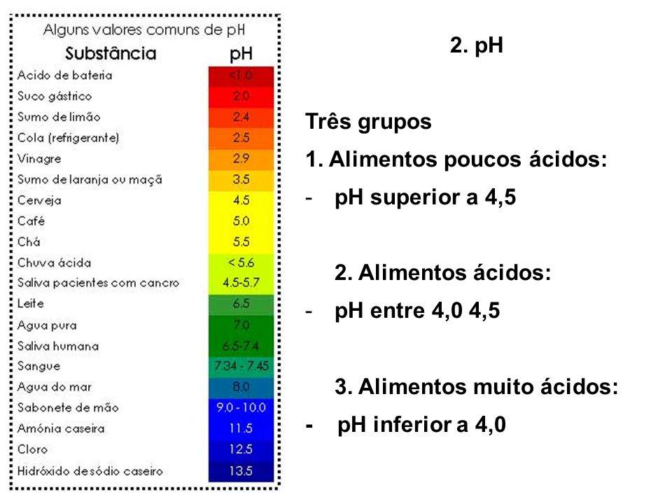 1. Alimentos poucos ácidos: pH superior a 4,5