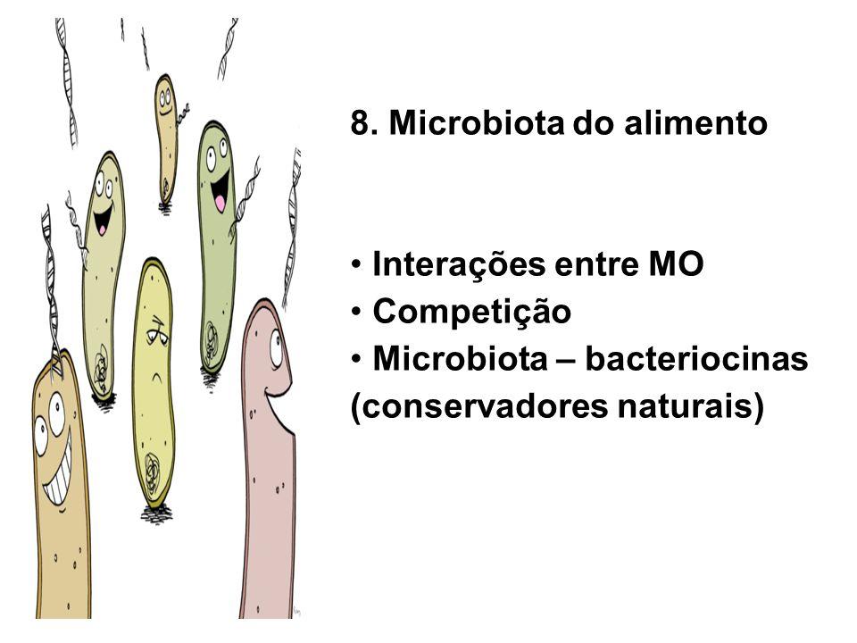 8. Microbiota do alimento