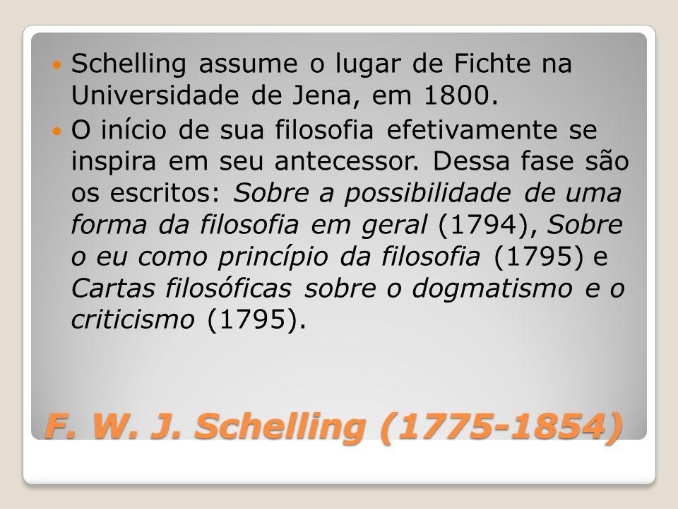 Schelling assume o lugar de Fichte na Universidade de Jena, em 1800.