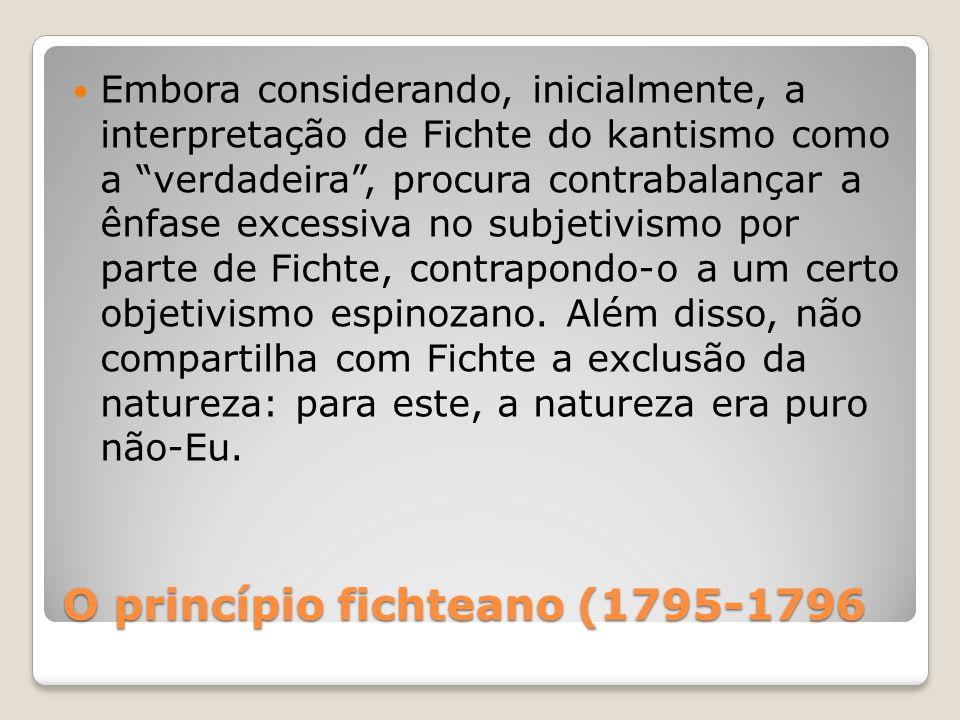 O princípio fichteano (1795-1796