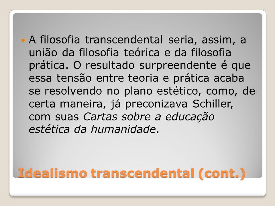 Idealismo transcendental (cont.)