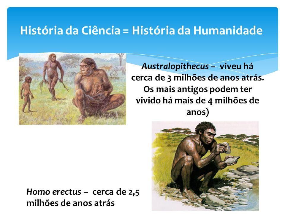 História da Ciência = História da Humanidade