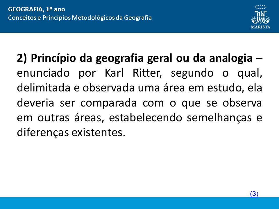 GEOGRAFIA, 1º ano Conceitos e Princípios Metodológicos da Geografia.