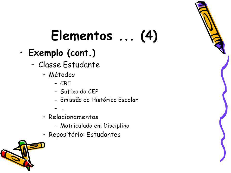 Elementos ... (4) Exemplo (cont.) Classe Estudante Métodos