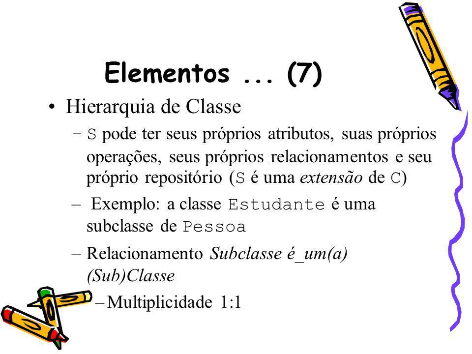 Elementos ... (7) Hierarquia de Classe