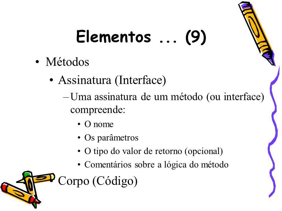 Elementos ... (9) Métodos Assinatura (Interface) Corpo (Código)