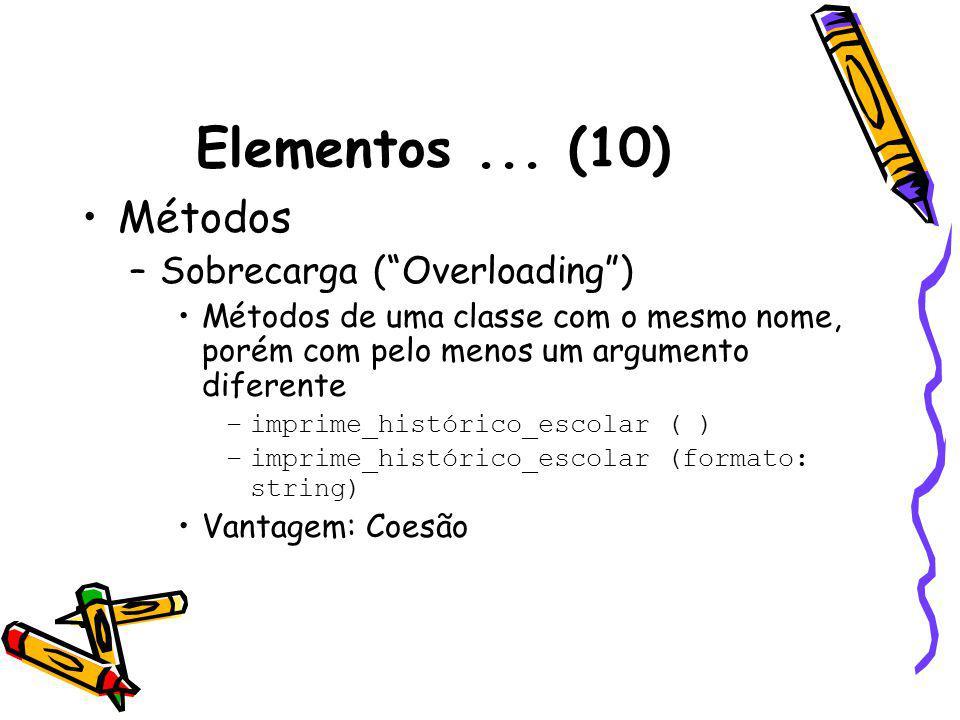 Elementos ... (10) Métodos Sobrecarga ( Overloading )