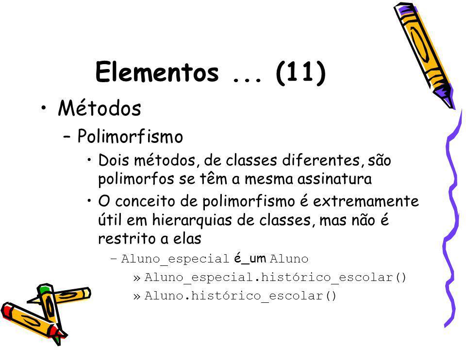 Elementos ... (11) Métodos Polimorfismo