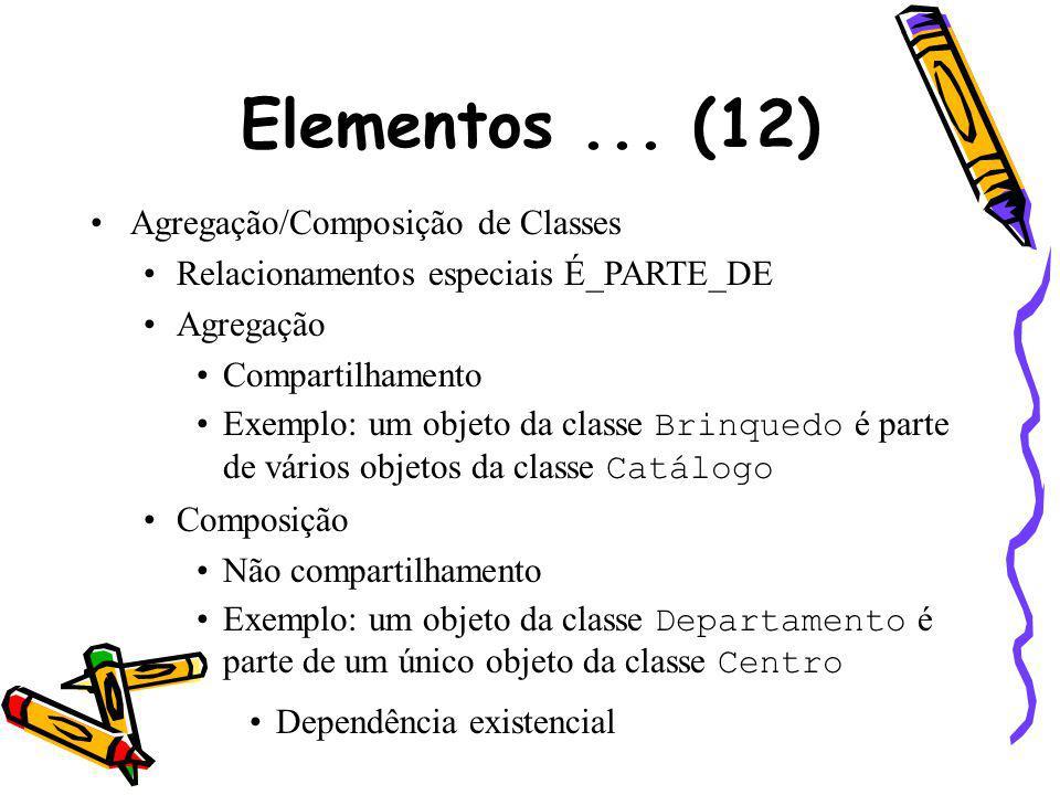 Elementos ... (12) Agregação/Composição de Classes