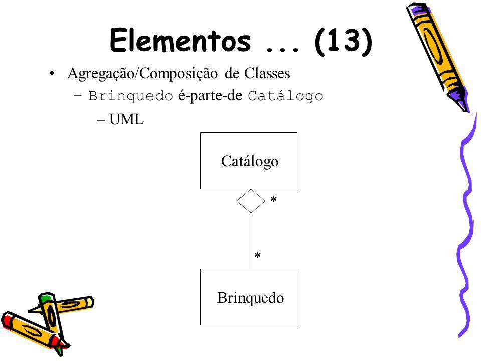Elementos ... (13) Agregação/Composição de Classes
