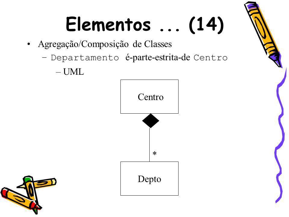 Elementos ... (14) Agregação/Composição de Classes