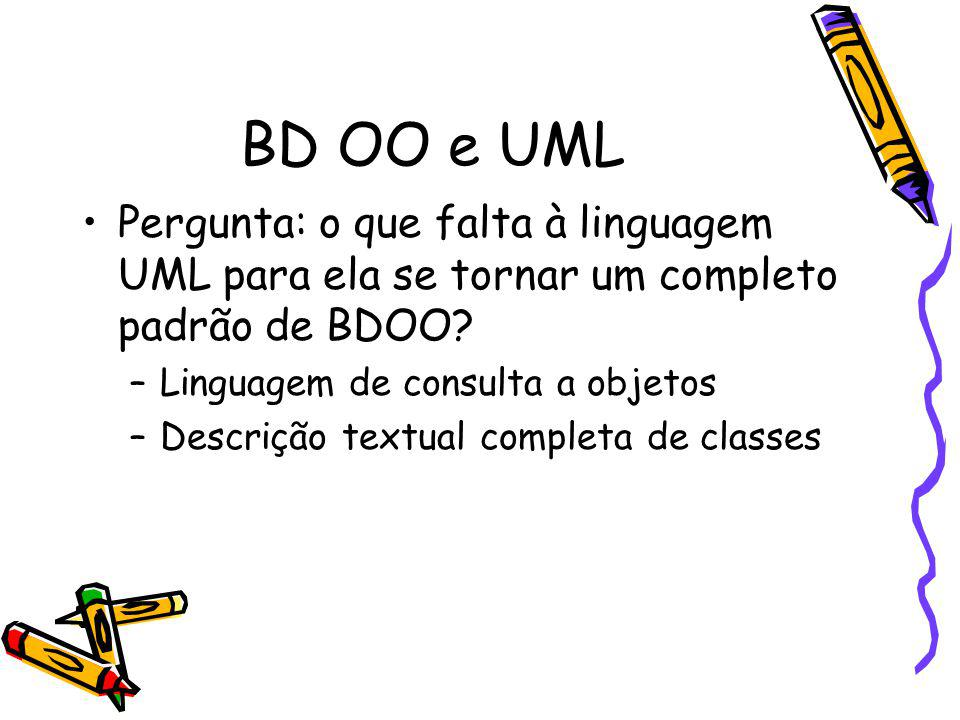 BD OO e UML Pergunta: o que falta à linguagem UML para ela se tornar um completo padrão de BDOO Linguagem de consulta a objetos.