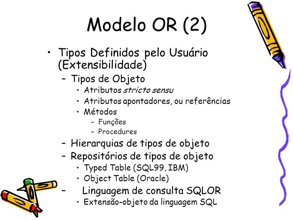 Modelo OR (2) Tipos Definidos pelo Usuário (Extensibilidade)