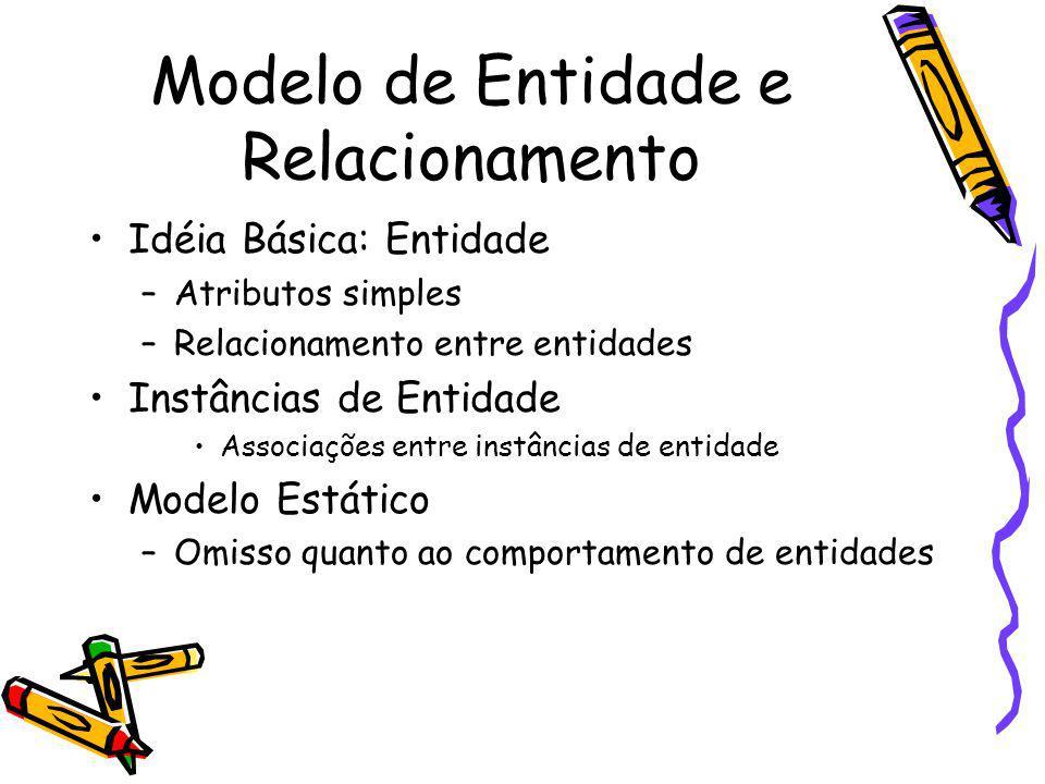 Modelo de Entidade e Relacionamento