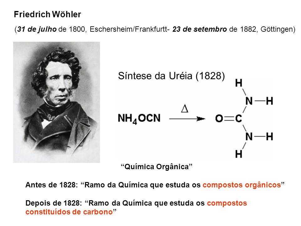 Síntese da Uréia (1828) Friedrich Wöhler