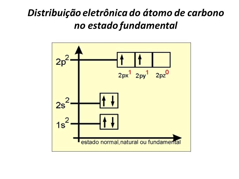Distribuição eletrônica do átomo de carbono